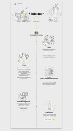 28 Process Infographic Templates and Visualization Tips - Venngage Book Layout, Web Layout, Layout Design, Book Design, Process Infographic, Infographic Templates, What Is An Infographic, Intranet Design, Mise En Page Web