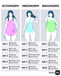 Custom Workout And Meal Plan For Effective Weight Loss! – Body Slimmer – Ideas o… Custom Workout And Meal Plan For Effective Weight Loss! – Body Slimmer – Ideas o…,Fitness Custom Workout And Meal. Weight Loss Workout Plan, At Home Workout Plan, Weight Loss Plans, At Home Workouts, Weight Loss Program, Begginer Workout, Workout Bauch, Gewichtsverlust Motivation, Lifting Motivation