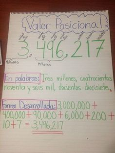Resultado de imagen de plantilla valor posicional Spanish Classroom Activities, Bilingual Classroom, Math Resources, Classroom Ideas, Math Charts, Writing Anchor Charts, Kindergarten Writing, Teaching Math, Teaching Strategies