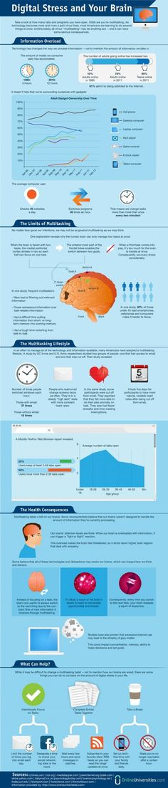 What Information Overload Does To Your Brain - #inforgraphic #mhealth