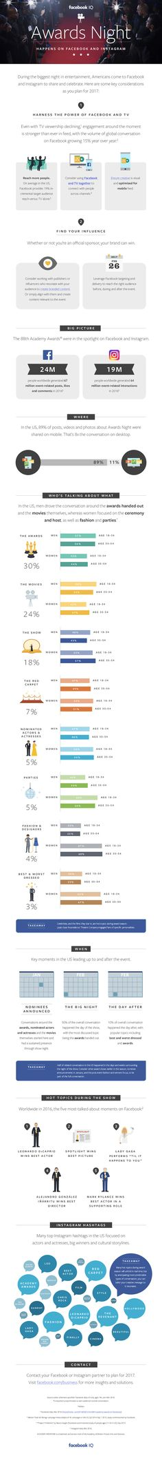 Tapping into the Academy Awards Conversation on Facebook and Instagram [Infographic] | Social Media Today