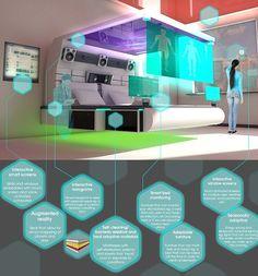 Desain Tempat Tidur Berteknologi Canggih Terbaru » Gambar 11 Tempat Tidur Berteknologi Canggih