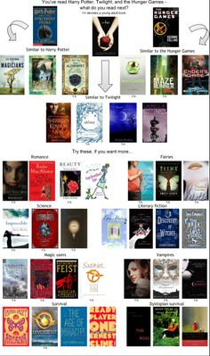 If  you're a fan of young adult novels, try one of these.