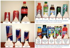 Manufacturers of sugary soft drinks are increasingly on the defensive and sales of the most popular brands have been steadily eroding. Are consumers finally beginning to break their sugar addiction as they seek out healthier drink choices? We hope so. Here is a graphic depicting how much sugar can