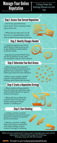 Here's a 5-step strategy for managing your online #reputation