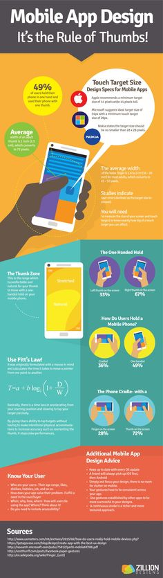 Infographic Mobile App Design – It's the Rule of Thumbs! #infografía