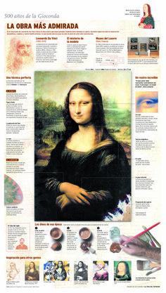Infografías en castellano. Se busca por etiquetas. Este enlace accede a infografías de arte.
