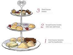 tea tier