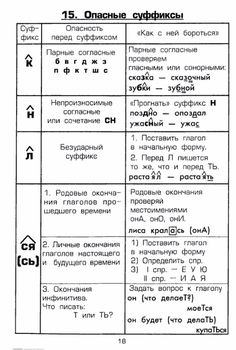 Russian Video, Learn Russian, Russian Language, School Organization, Feeling Happy, Study Tips, Grammar, It Hurts, Self