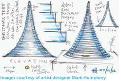 Perspex Design