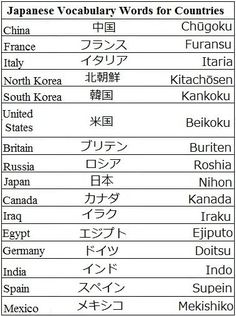 Learn Japanese Vocabualry Words for Continents, Weather, and More!