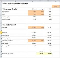 Food Truck Profit Margin Percentage Calculator  Gross Margin