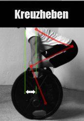 Kreuzheben ist eine der besten Übungen, die in keinem Trainingsprogramm fehlen sollte. Wir zeigen euch, auf was ihr bei der Ausführung achten müsst.