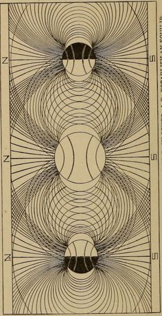 nemfrog.tumblr.com: Frontispiece. Solar and earthly dynamo. The three circuits: a study of the primary forces. 1892,