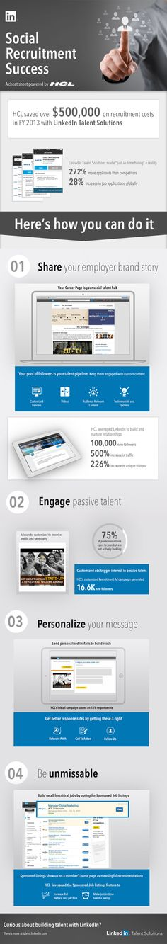 Social Recruiting Infographic Looking for social media recruitment / job hunting, personal / employer branding advice or LinkedIn support? Contact me at tom.laine@innopinion.com. Read more about me at https://www.linkedin.com/in/tomlaine
