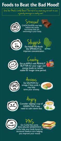 Food to Beat a Bad Mood