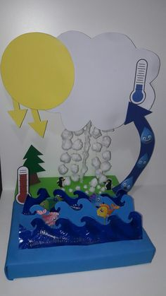 Ciclo del agua Science Project Board, Science Fair Projects Boards, Biology Projects, Projects For Kids, Crafts For Kids, Science Activities For Kids, Preschool Science, Preschool Activities, Weather Activities