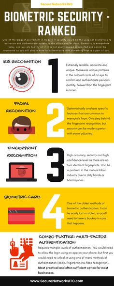 Biometric Security Ranked by Secure Networks INC Biometric Security, Managed It Services, It Service Provider, Server Room, Computer Security, San Diego, Digital