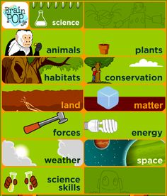 3 of my favorite sites to get free, fun, short videos for math and science! Kids LOVE them!!