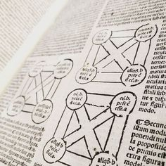 Clearly the 1510s market for #woodcut religious relational diagrams was in need of a new model