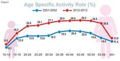Women's employment | Pakistan Gender News