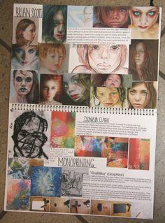 GCSE Sketchbook Page 2014