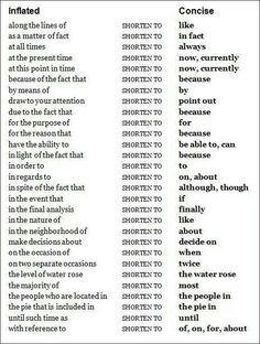 a list on phrases to make your essays longer study tips canon couture ldquohow to make your essays longer i feel like everyone should have this