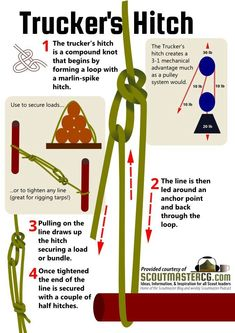 the trucker's hitch is a compound knot that functions as a kind of pulley affording a mechanical advantage effectively tripling the amount of pull on the working end. use the trucker's hitch when tightening up tarp lines/securing loads/making bundles.