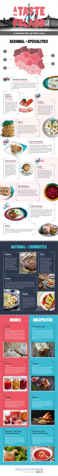 What You Should Be Eating When In Poland – Infographic Was Sie essen sollten, wenn Sie in Polen sind – Infografik Poland Food, Visit Poland, Poland Travel, Italy Travel, Thinking Day, Polish Recipes, Travel Abroad, Eastern Europe, Travel Inspiration