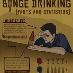 Interesting #InfoGraphic. Shocking #BingeDrinking Facts and Statistics: