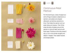 bloemen van crepe papier