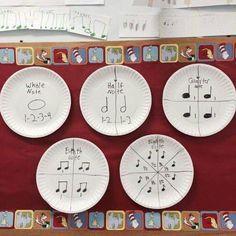 Peters Tuneful Teaching: Amazing Music Math Integration in First Grade! Music Math, Preschool Music, Music Activities, Music Classroom, Music Teachers, Movement Activities, Music Music, Learning Fractions, Math Fractions