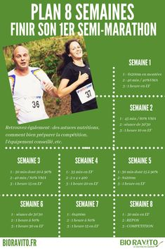 Running program: finish your half-marathon / Beginner Marathon Plan, Marathon Running, Muscle Fitness, Mens Fitness, Health Fitness, Programme Running, Entrainement Running, Running Plan, Guy