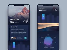 Travel app by mr.alidoost on Dribbble Ui Design Mobile, Ios App Design, Interface Web, Interface Design, Design Thinking, Android App, Template Web, Web Mobile, Ui Design Inspiration