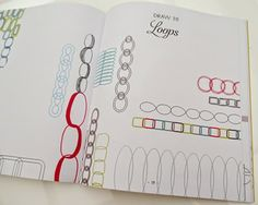 print & pattern - from 20 ways to draw a doodle