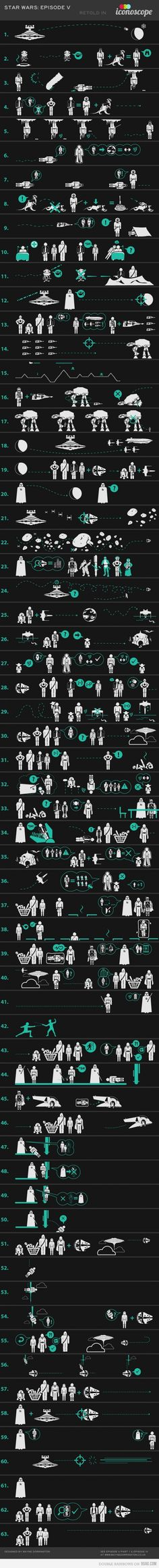 Star wars in infograph