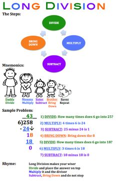 Mathemagic: Multisensory and Mindful Math Strategies Tailored for the Individual