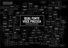 http://olharcriativo.net/wp-content/uploads/2013/07/fonte-ideal_mini.jpg