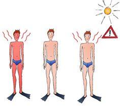 Voici plusieurs remèdes naturels contre les coups de soleil Vous avez un peu abusé du soleil et maintenant vous souffrez le martyr ? Alors lisez cet article