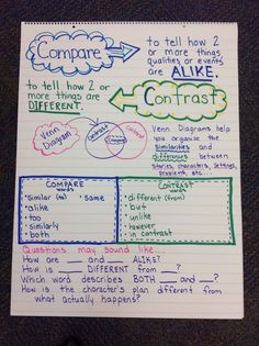 compare and contrats essays Check these top 135 fresh compare and contrast essay topics stop racking your brains about your topic and start writing.