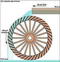 Homemade Water Wheel Electric Generator by E C