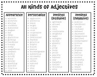 Writing essay about myself examples of adverbs