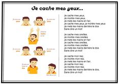 Je cache mes yeux.... Sign Language Book, French Songs, French Lessons, Teaching French, Acting, Preschool, Positivity, Teacher, Education