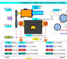 Planilhas Fábrica do Projeto www.fabricadoprojeto.com.br Correias Transportadoras