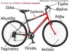 Δραστηριότητες, παιδαγωγικό και εποπτικό υλικό για το Νηπιαγωγείο: Μέσα Μεταφοράς στο Νηπιαγωγείο: Πίνακας Αναφοράς και 4 Φύλλα Εργασίας για το Ποδήλατο