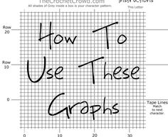 How To Use Filet Graph Charts