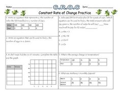 A practice sheet that can be used to demonstrate mastery of finding the C.R.O.C. It can also be used as a spiraling or reteaching activity after the lesson.
