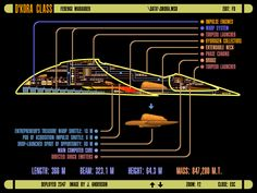 #STARFLEET INTELLIGENCE: #starship overview | #StarTrek. D'Kora Class Ferengi Marauder.