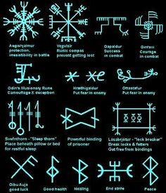 Gli Arcani Supremi (Vox clamantis in deserto - Gothian): Simboli nordici e loro significato