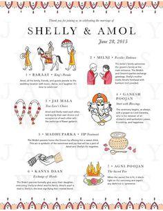 Hindu Wedding Program (Printable & Personalized) – Famous Last Words Indian Wedding Receptions, Hindu Wedding Ceremony, Wedding Mandap, Wedding Bride, Wedding Table, Buddhist Wedding, Lace Bride, Centerpiece Wedding, Rustic Wedding